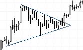 Szimmetrikus háromszög /Symmetrical triangle/